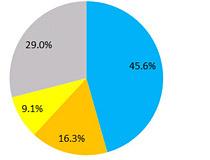 70%以上の日本人が「コミケ」を知っている! 2014年の『夏コミ』で見たいコスプレランキングを公開